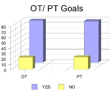 PT_OT_Goals-370x313