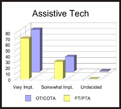assistive_tech-390x352