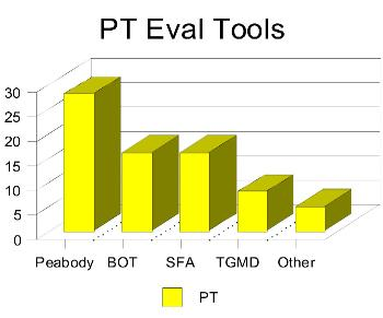 Eval_Tools_PT-350x291
