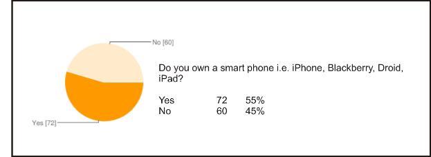 smartphones2-623x227