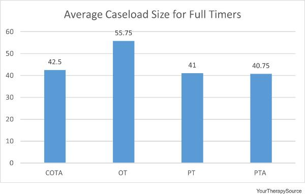 Caseload_size_2014_FT-600x382