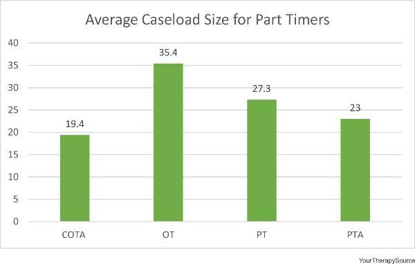 Caseload_size_2014_PT2-600x382