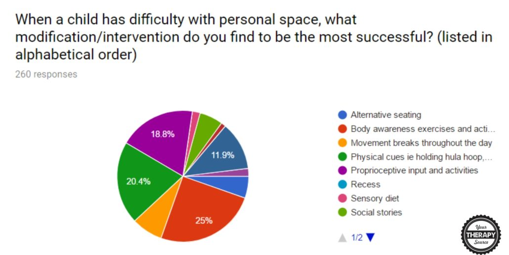interventions to help students maintain personal space your rh yourtherapysource com Personal Space in Different Cultures Personal Space Boundaries
