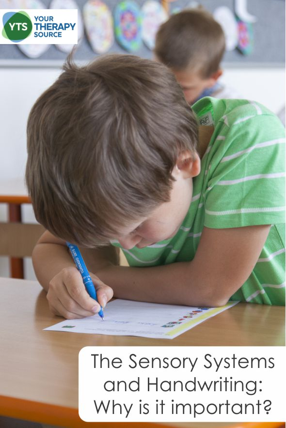 "Are you familiar with the phrase ""multisensory handwriting"" and why it is important? Teaching handwriting is more complex"