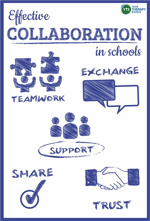 When you work with students a big part of the job is effective collaboration in schools.Here are 5 things to try today to improve collaboration in education.