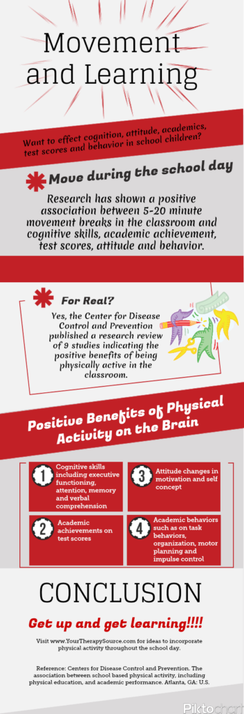 Movement and Learning Infographic