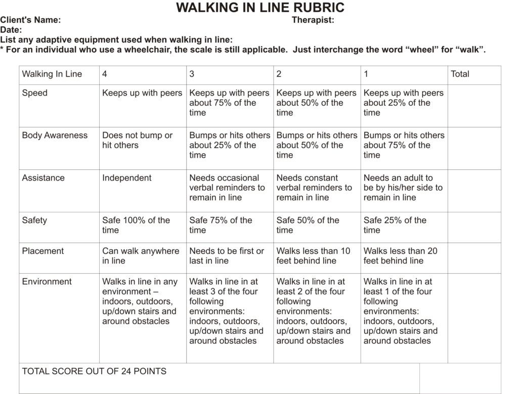 Mobility Rubric free