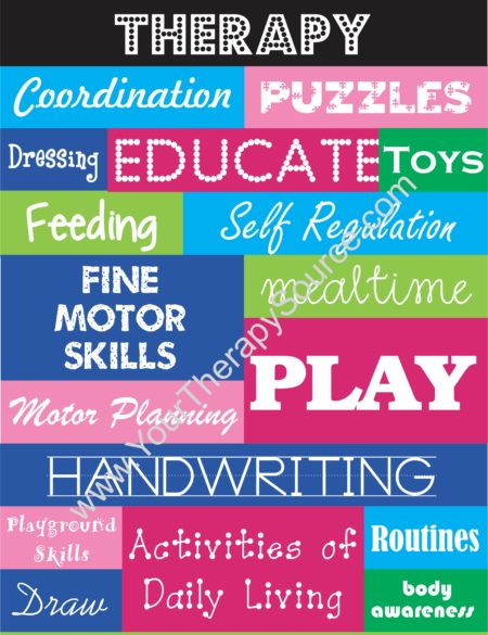 Occupational Therapy Word Collage