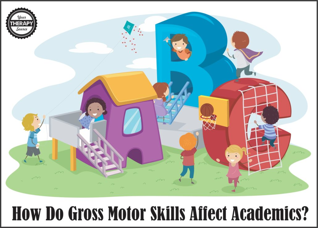 How do gross motor skills affect academics