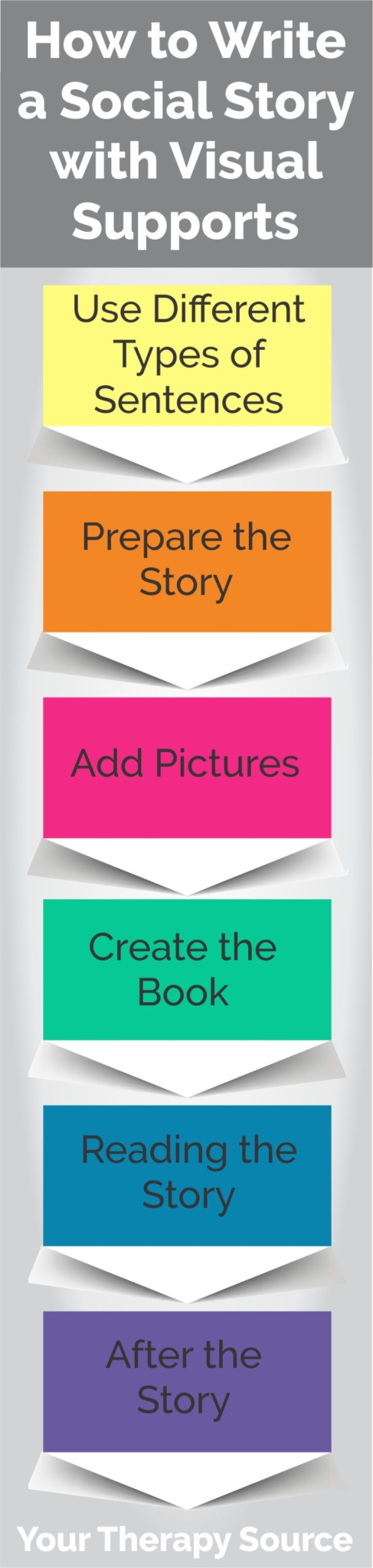 How to Write a Social Story with Visual Supports
