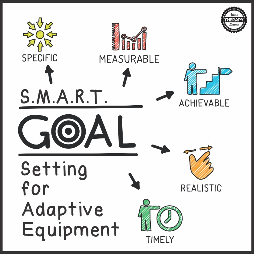 Writing SMART Goals For Adaptive Equipment Your Therapy Source