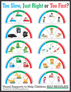 Too Slow, Just Right or Too Fast – Visual Supports for Self-Regulation digital document that includes 11 visual supports to help children practice self-regulation skills.