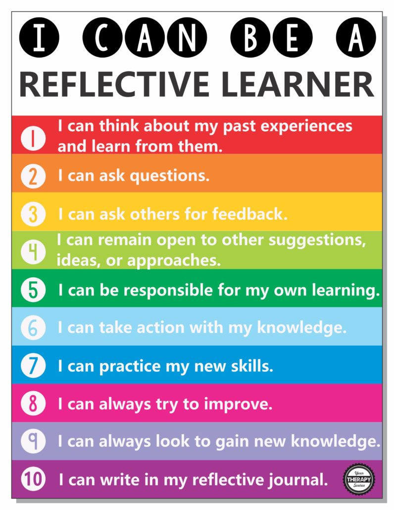 Are you familiar with passive and reflective learning styles?  A passive learner is someone who reads textbooks, writes responses that are expected and listens to lectures.  A reflective learning style is more active.  You may challenge theories, ask questions and try to learn from your experiences.  Would you describe yourself as having a passive or reflective learning style?