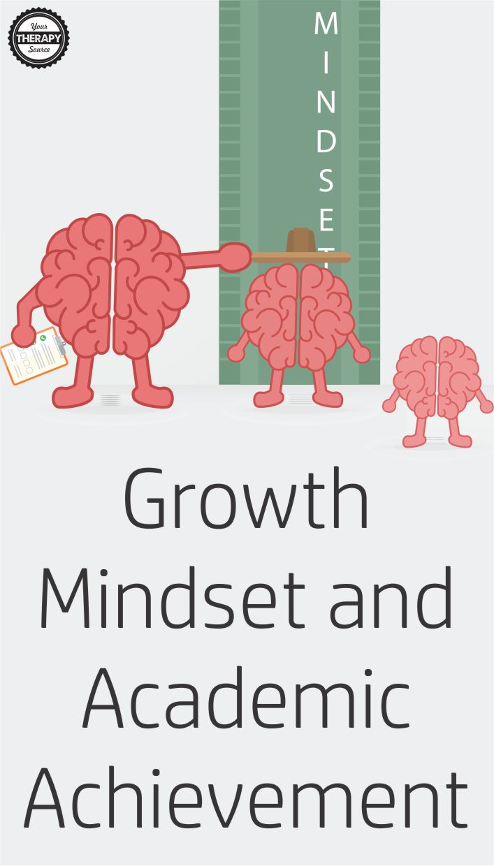 Recent research looked at the relationship between a growth mindset and academic achievement.