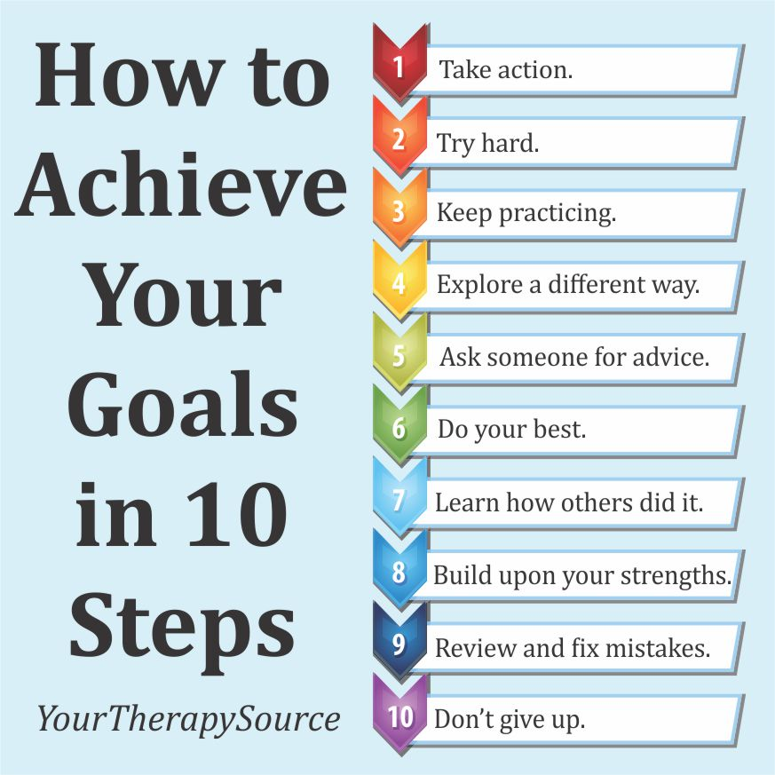 Do you struggle with goal setting or wonder how to achieve your goals? Whether you have set goals for yourself or your students have set goals, it is important to follow these 10 steps to achieve the goals.