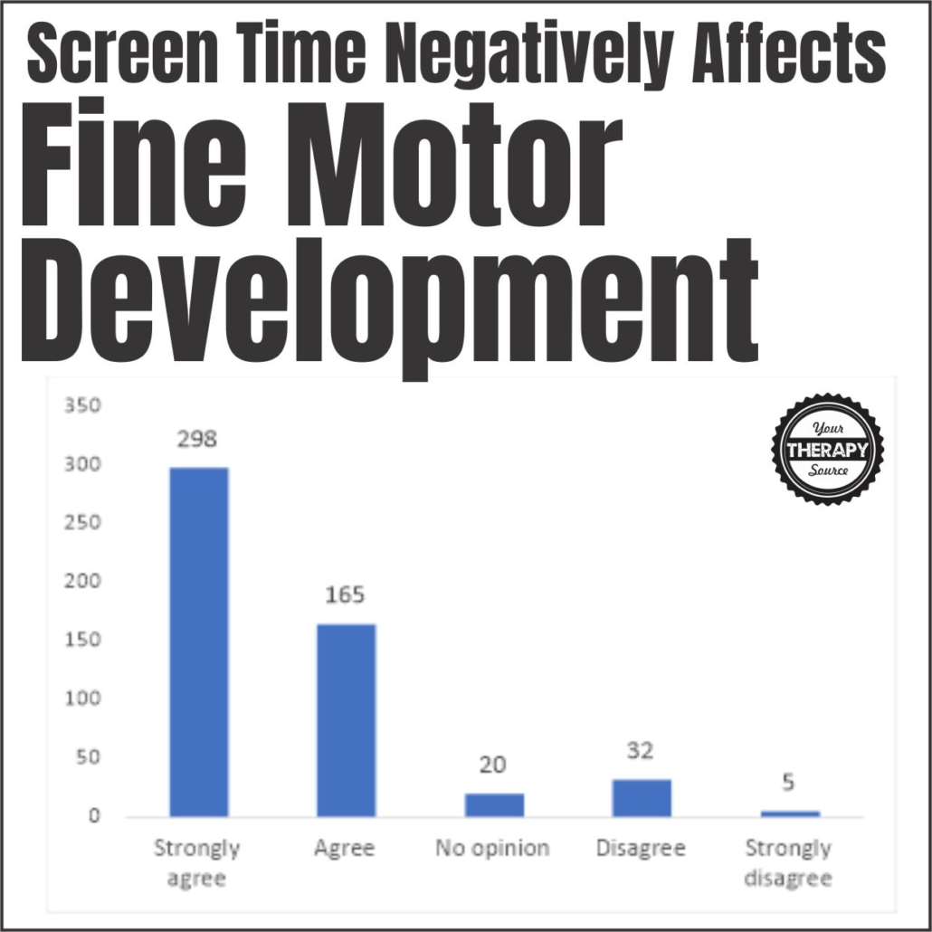 Screen time and young children fine motor development
