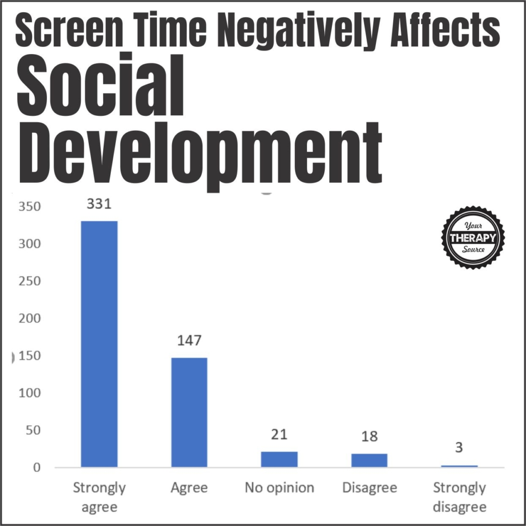 screen time and young children - social development