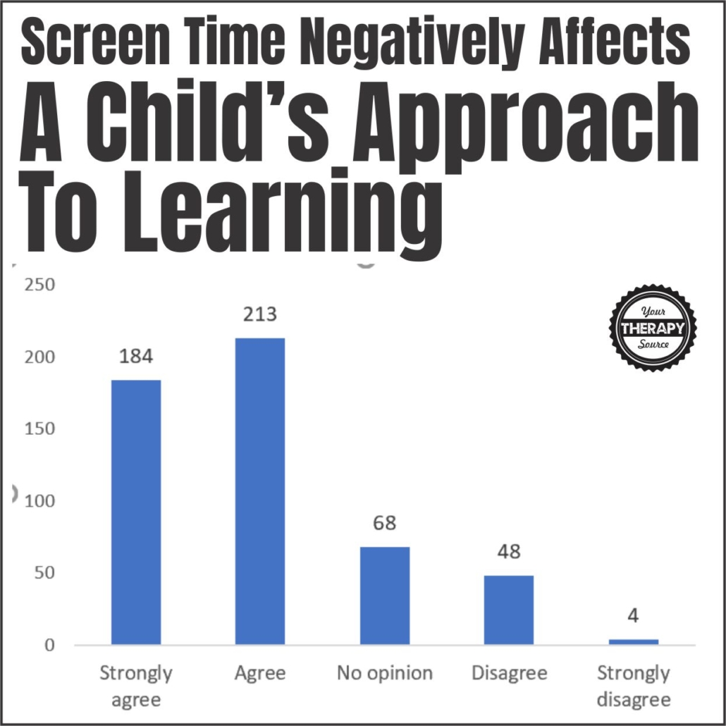 Screen time and young children - a child's approach to learning