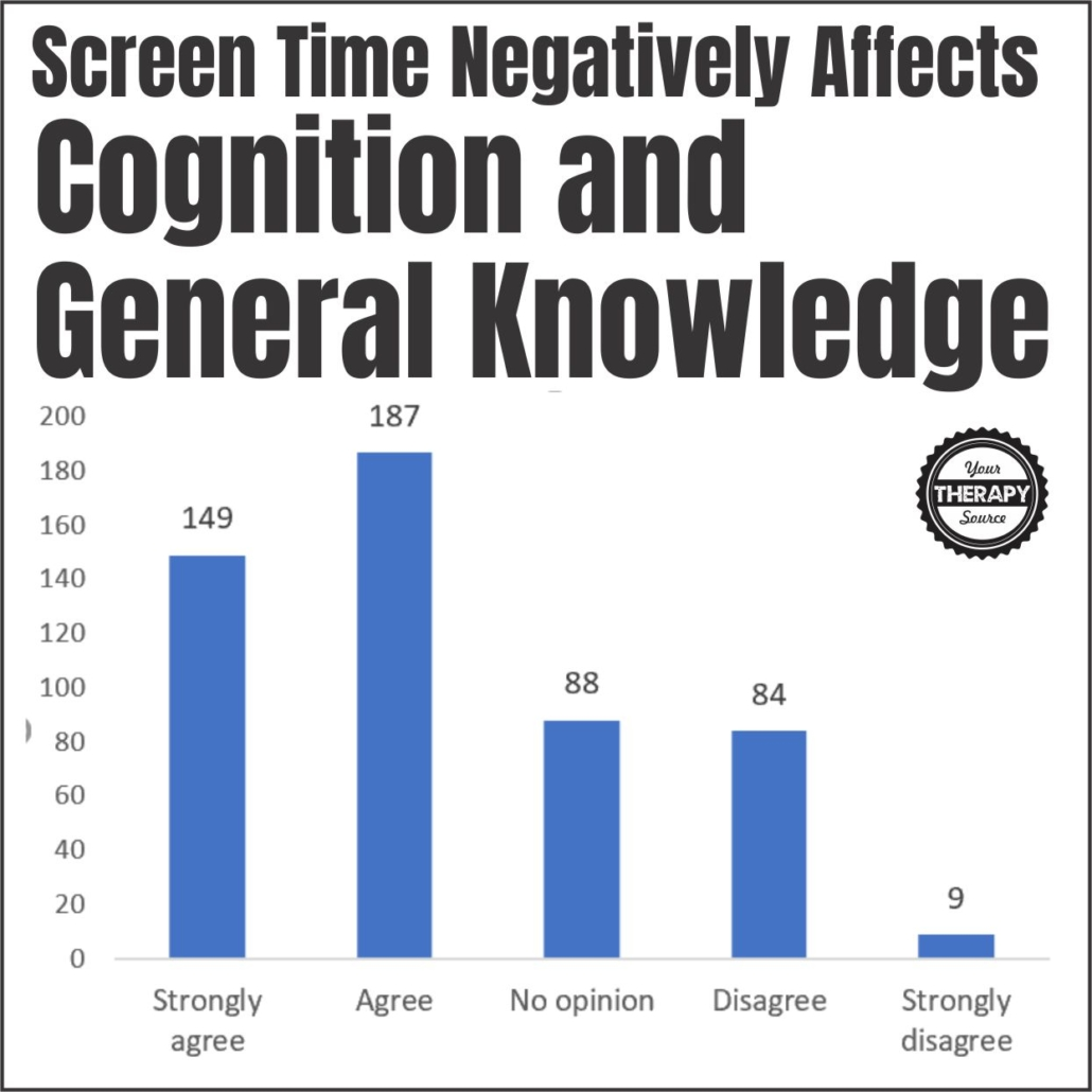Screen time and young children - cognition and general knowledge