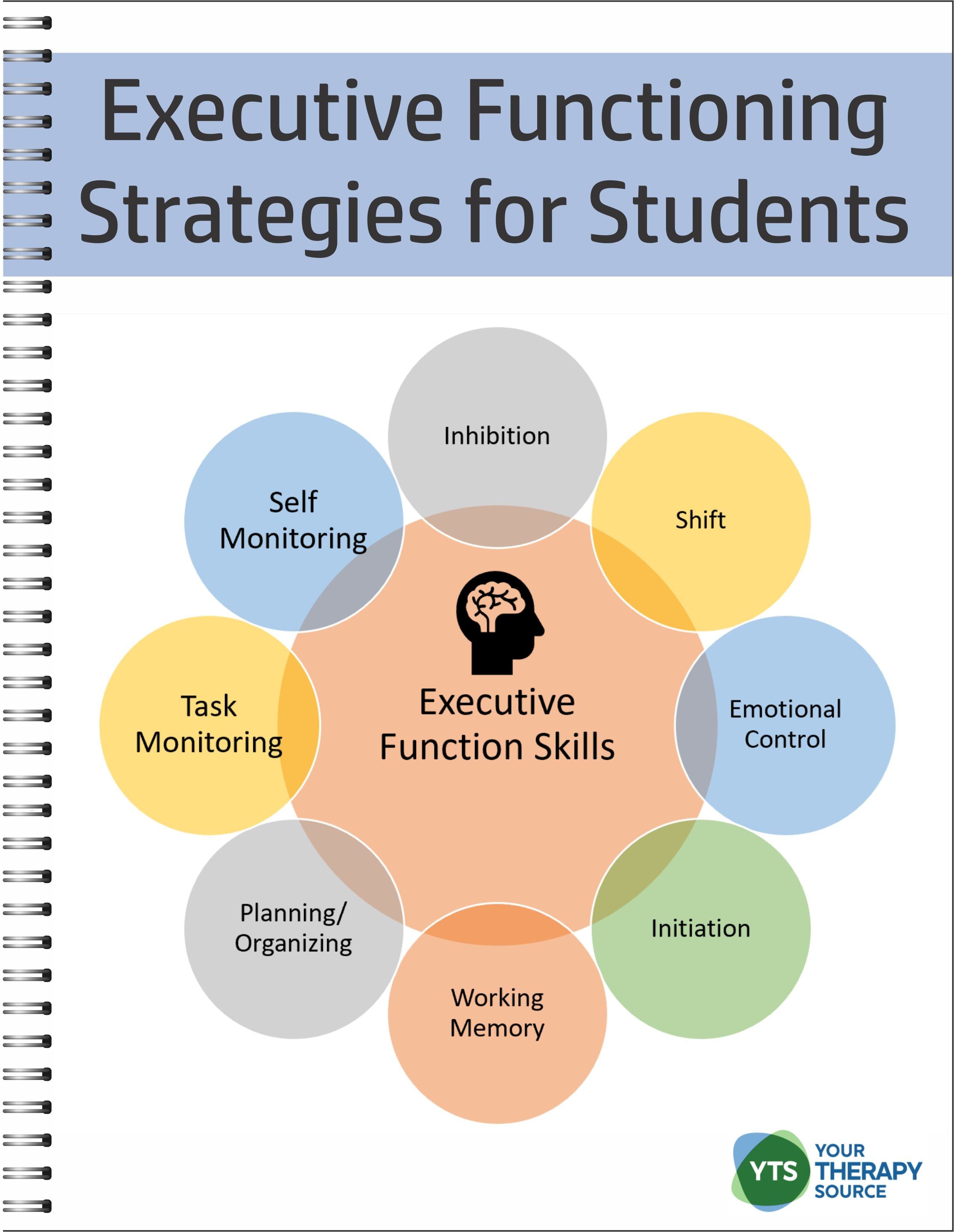 Strengthening Executive Function >> Executive Functioning Strategies For Students