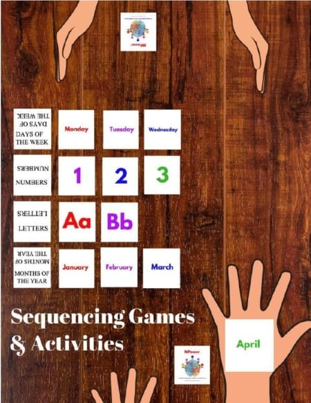 The MPower Games are cognitive exercises designed to help learners create the necessary balance between cognitive load and cognitive capacity.