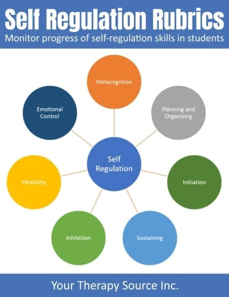Try this easy to use tool, Student Self-Regulation Rubrics, to determine areas of need and monitor progress to help your students succeed with self-regulation skills!