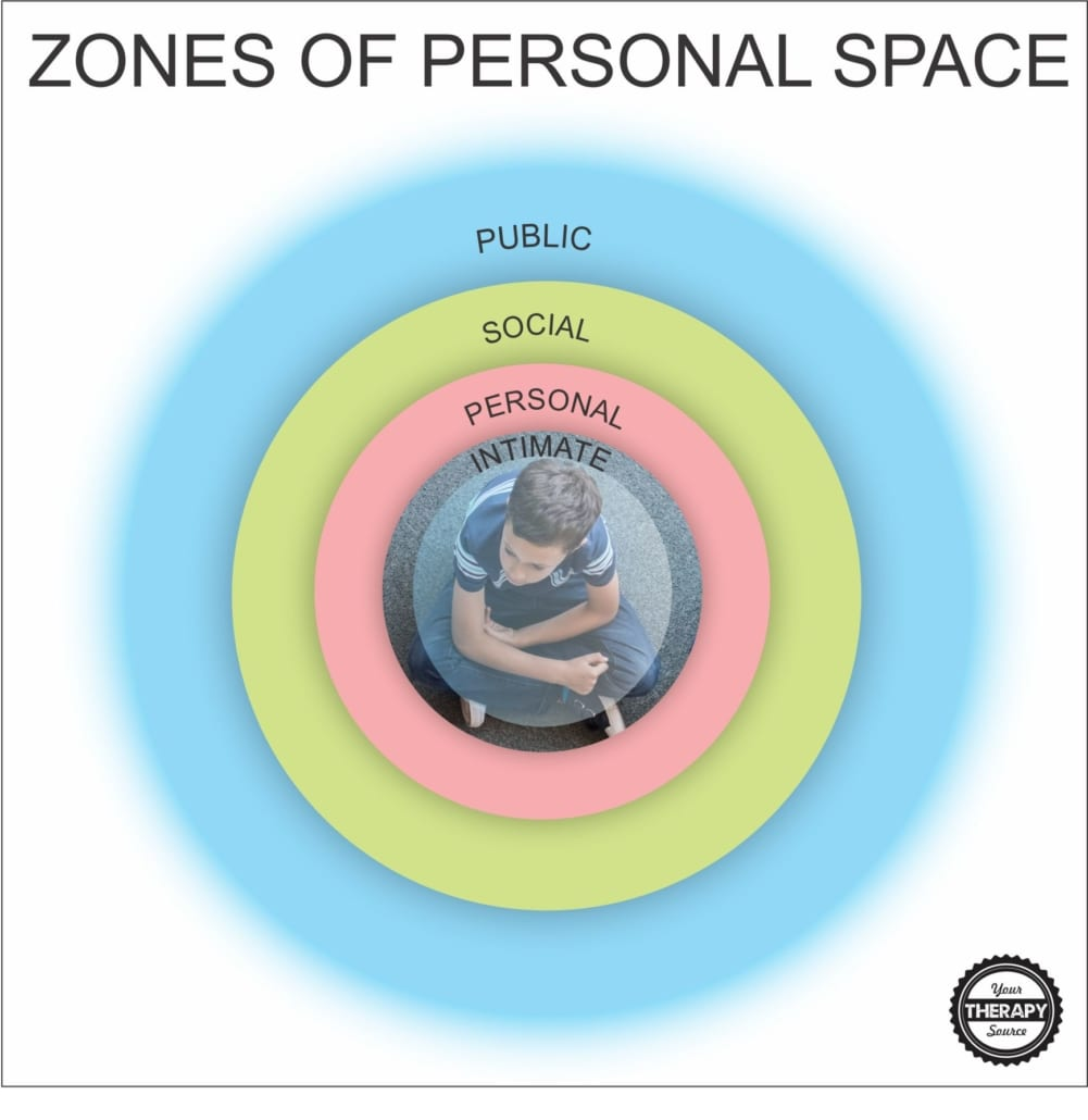 A personal space bubble is an imaginary bubble around yourself to represent the comfortable distance between you and other people or objects.