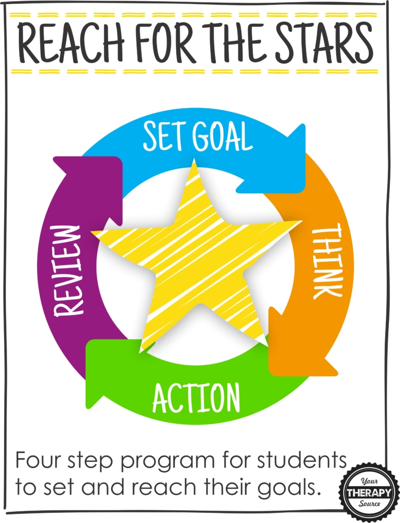 This goal setting for students PDF uses the STAR method to help students identify what is important to them to begin setting and reaching educational and personal goals.