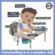 Multisensory handwriting includes all the various aspects of what the body and mind needs to do to form letters. Yes, handwriting is a complete mind body experience!